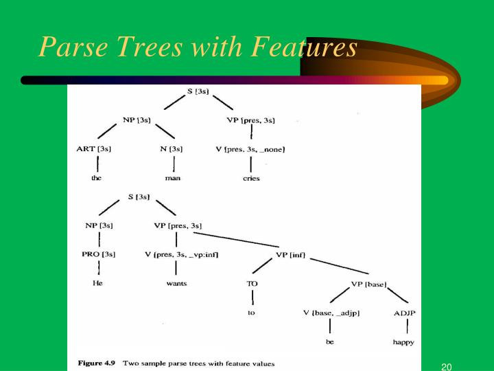Parse Trees with Features
