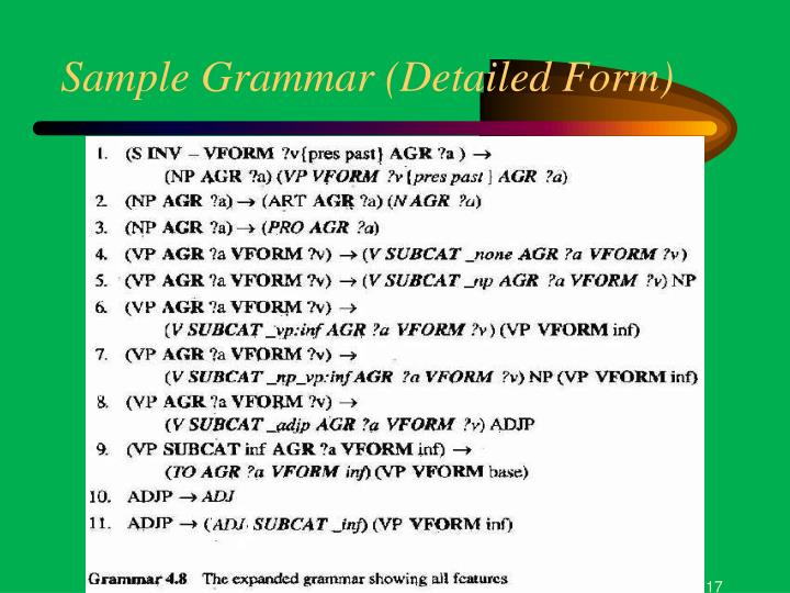 Sample Grammar (Detailed Form)