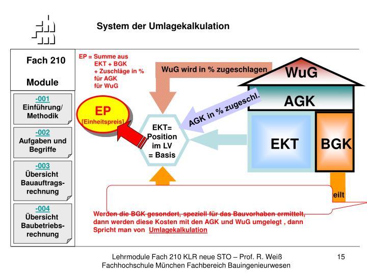 System der Umlagekalkulation