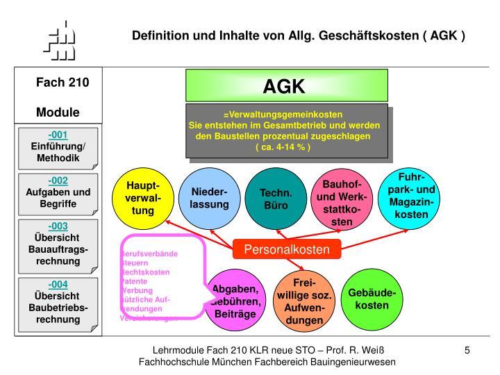 Definition und Inhalte von Allg. Geschäftskosten ( AGK )