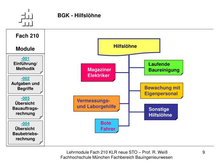 BGK - Hilfslöhne