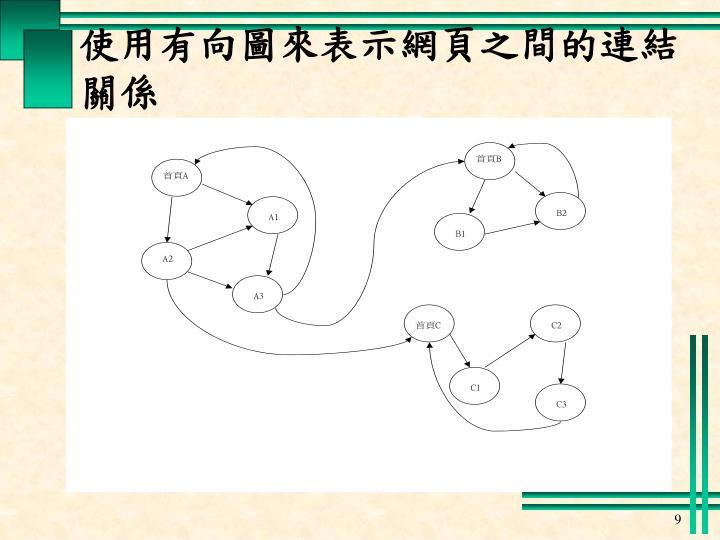 使用有向圖來表示網頁之間的連結關係
