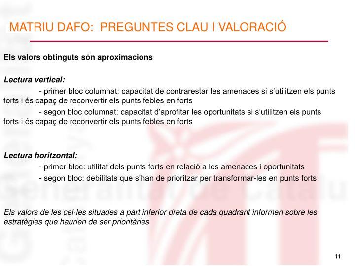 MATRIU DAFO:  PREGUNTES CLAU I VALORACIÓ