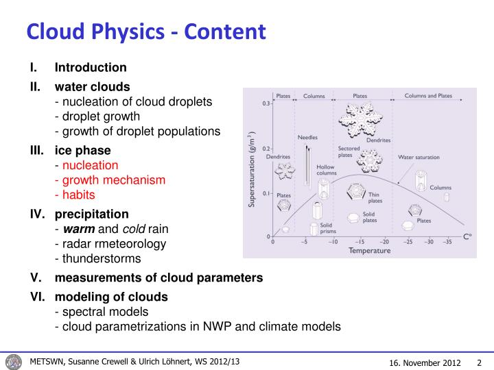 Cloud physics content