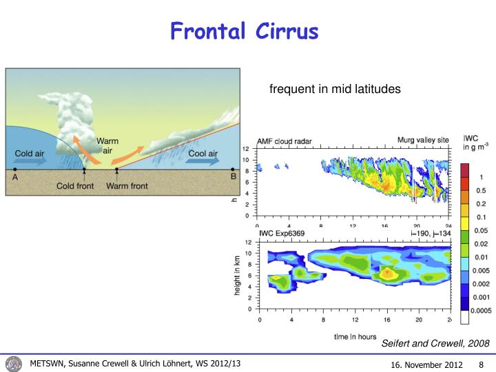 Frontal Cirrus