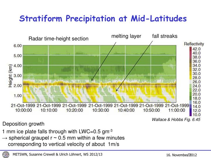 Stratiform Precipitation at Mid-Latitudes