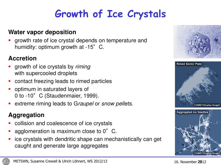 Growth of Ice Crystals