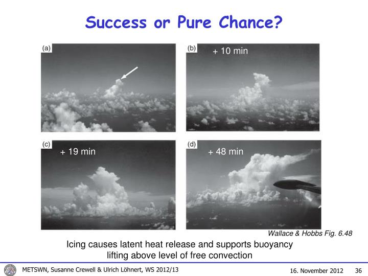 Success or Pure Chance?