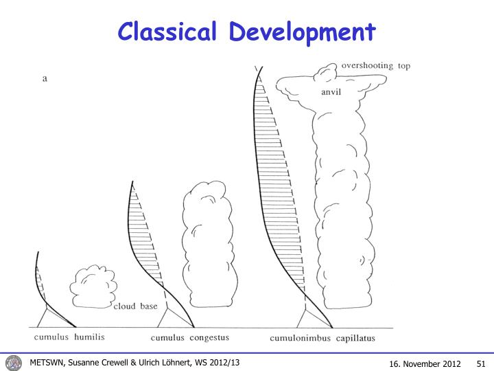 Classical Development