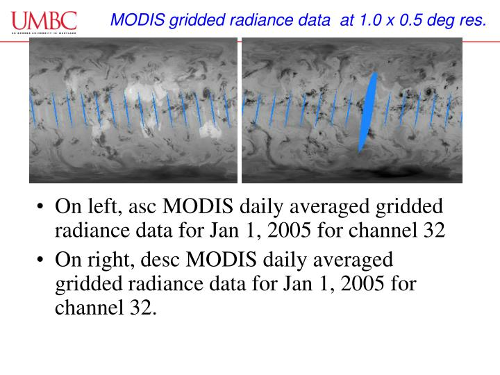MODIS gridded radiance data  at 1.0 x 0.5 deg res.