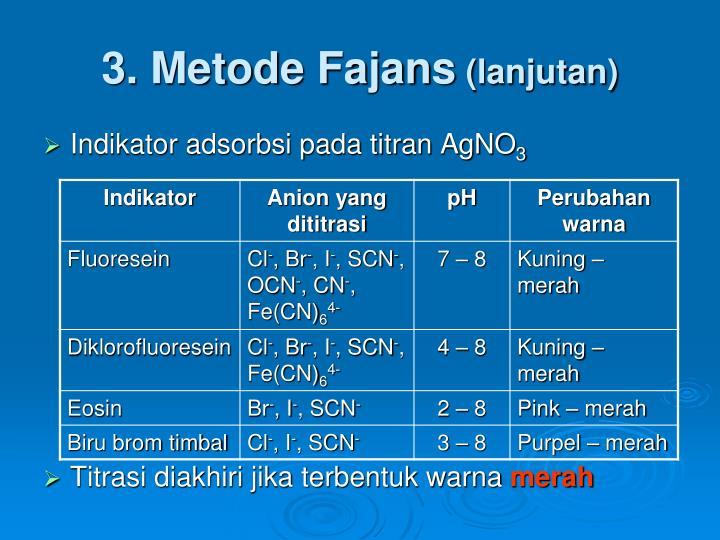 3. Metode Fajans