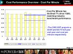 cost performance overview cost per minute