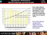 operational performance offered calls sub and sub growth