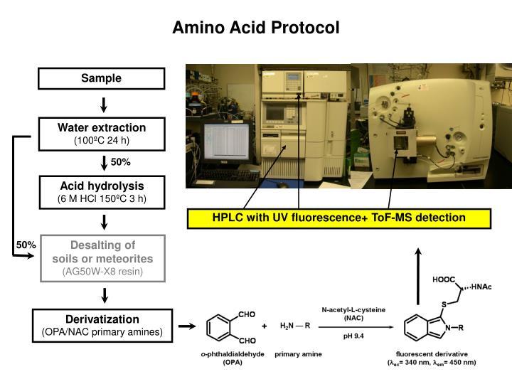 Amino Acid Protocol