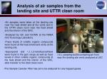 analysis of air samples from the landing site and uttr clean room