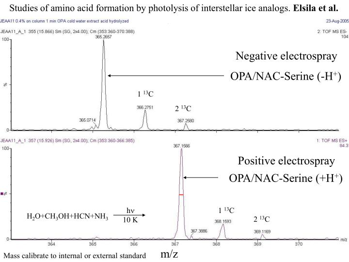 Studies of amino acid formation by photolysis of interstellar ice analogs.