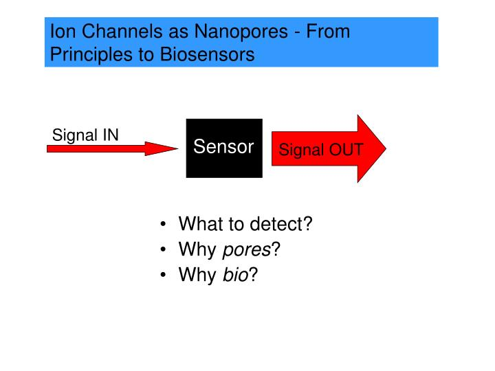 Ion channels as nanopores from principles to biosensors