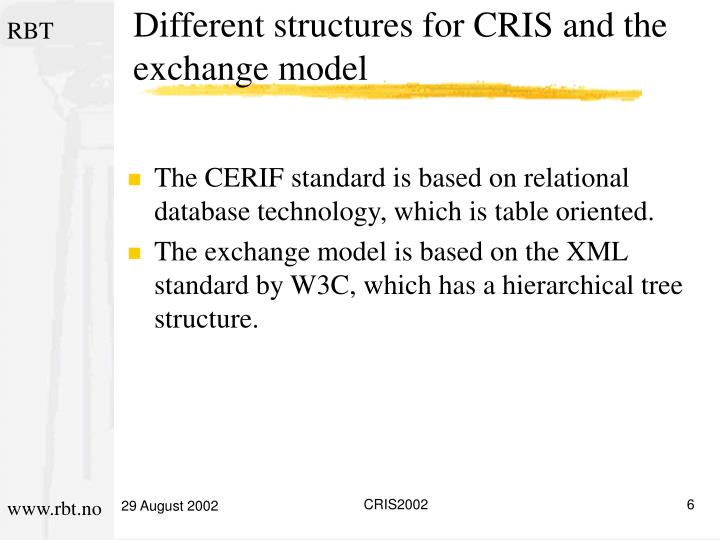 Different structures for CRIS and the exchange model