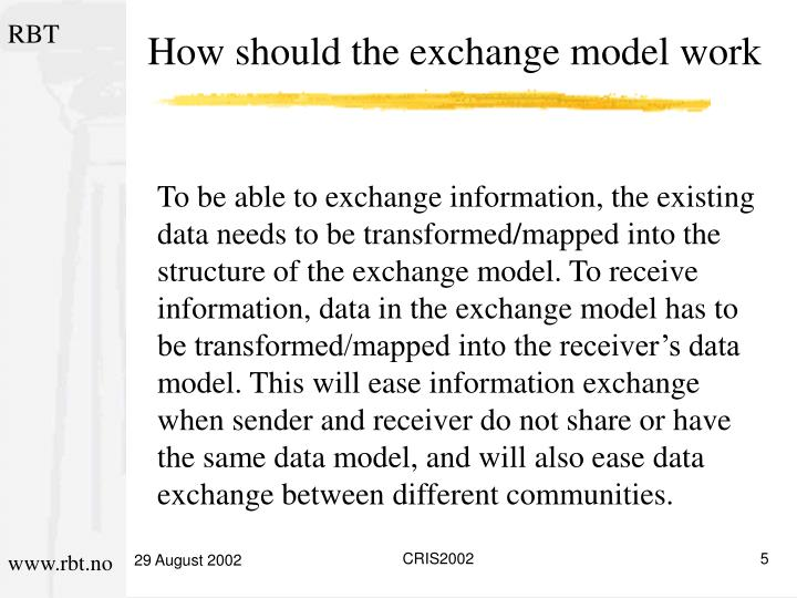How should the exchange model work