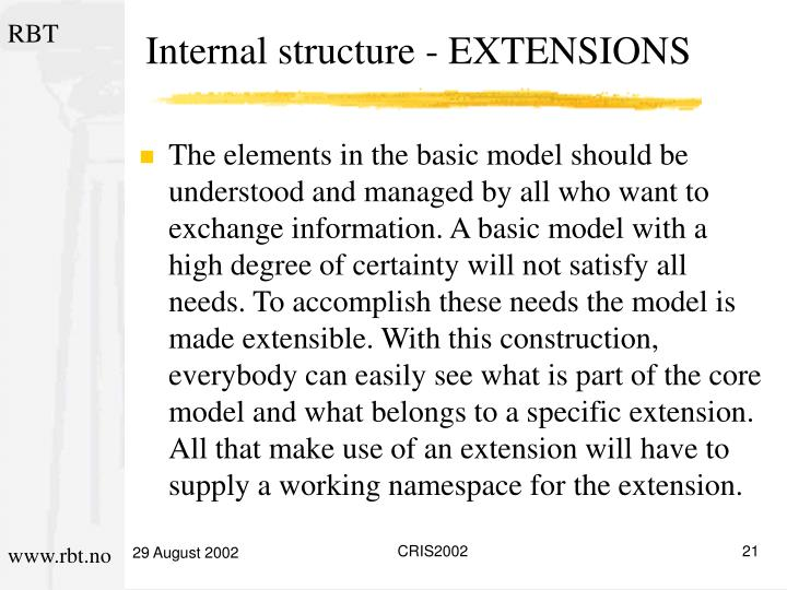 Internal structure - EXTENSIONS