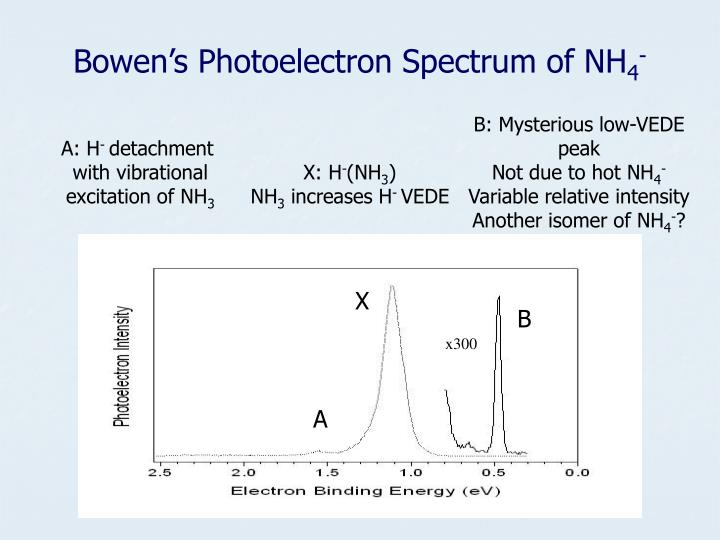 Bowen's Photoelectron Spectrum of NH