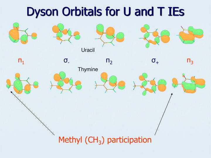 Dyson Orbitals for U and T IEs