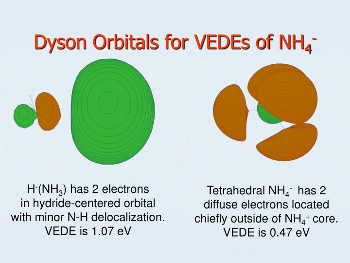 Dyson Orbitals for VEDEs of NH