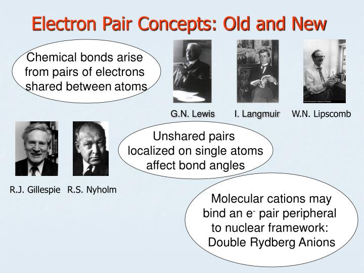 Electron Pair Concepts: Old and New
