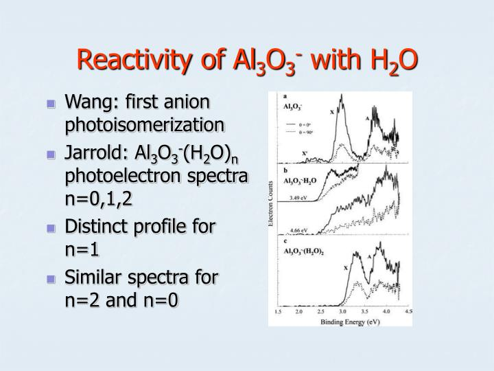 Reactivity of Al