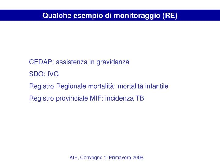 Qualche esempio di monitoraggio (RE)