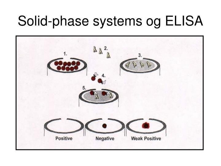 Solid-phase systems og ELISA