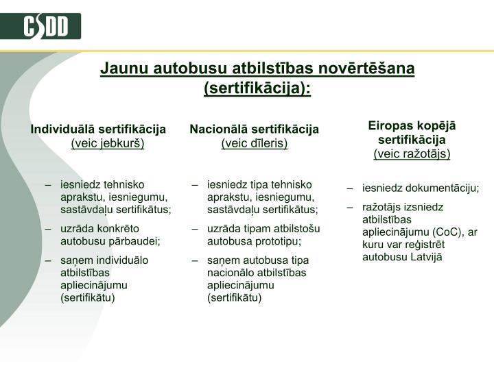 Jaunu autobusu atbilstības novērtēšana (sertifikācija):