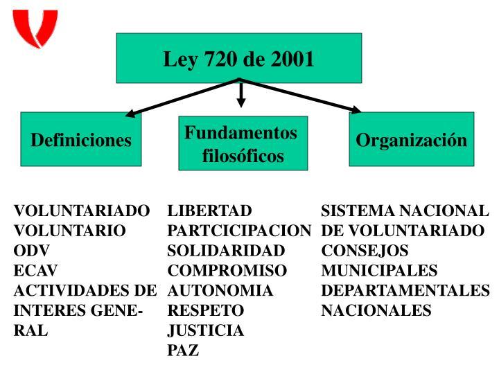 Ley 720 de 2001