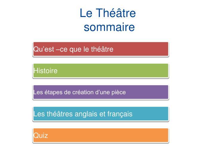 Qu'est –ce que le théâtre