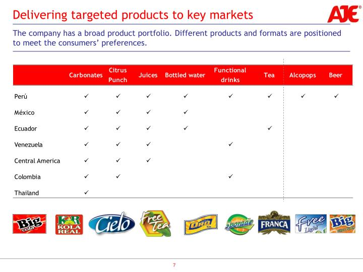 The company has a broad product portfolio. Different products and formats are positioned to meet the consumers' preferences.