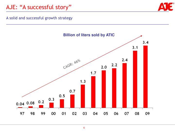 A solid and successful growth strategy