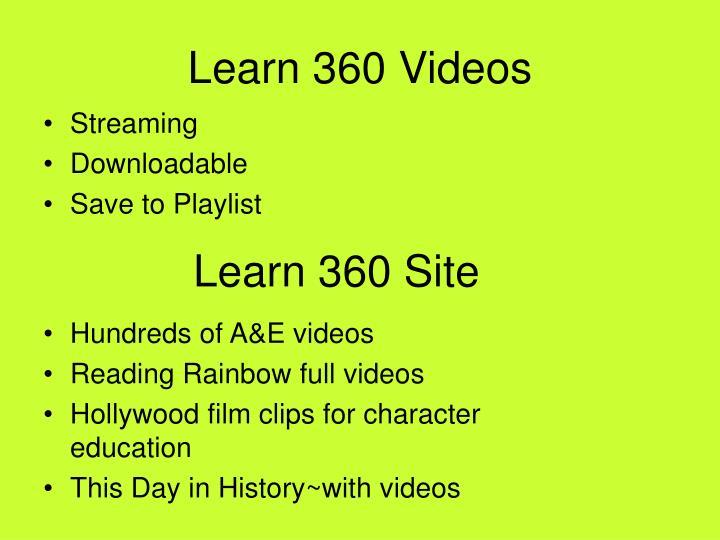 Learn 360 Videos