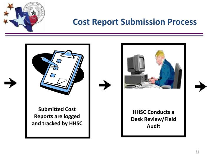 Cost Report Submission Process