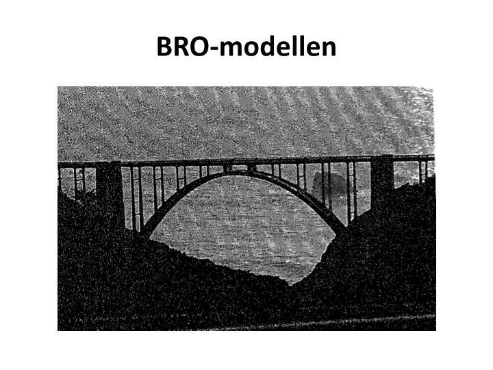 BRO-modellen