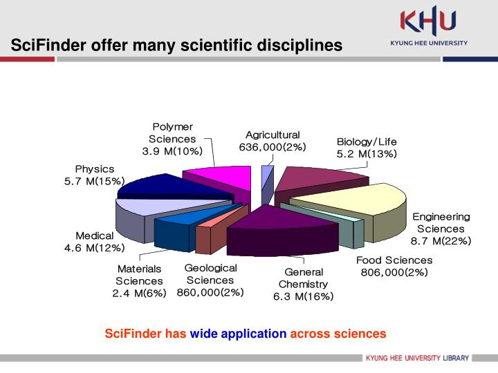 SciFinder offer many scientific disciplines