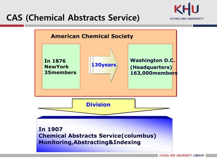 CAS (Chemical Abstracts Service)