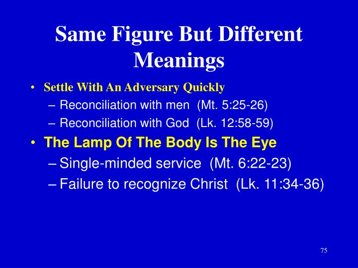 Same Figure But Different Meanings