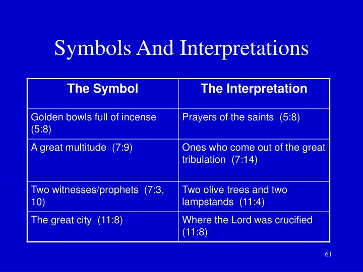 Symbols And Interpretations