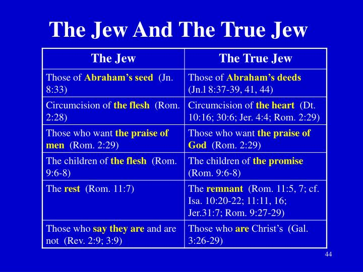 The Jew And The True Jew