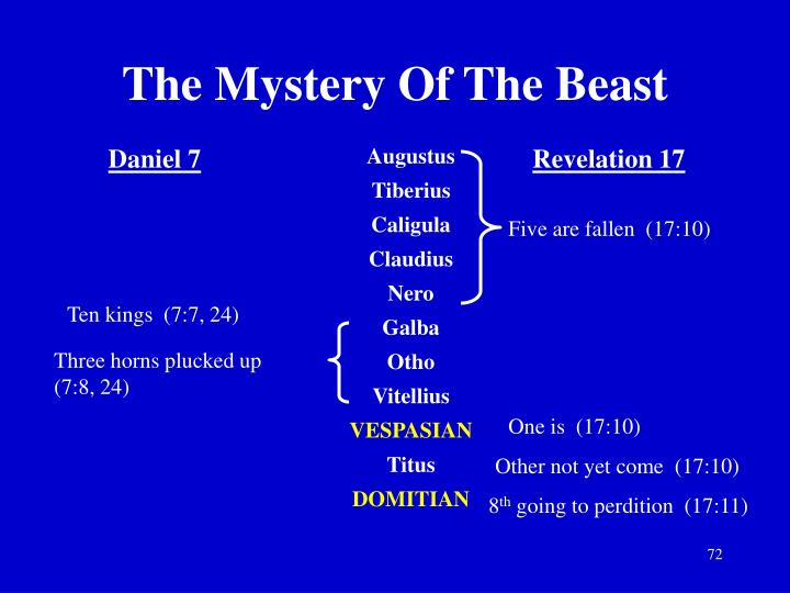 The Mystery Of The Beast