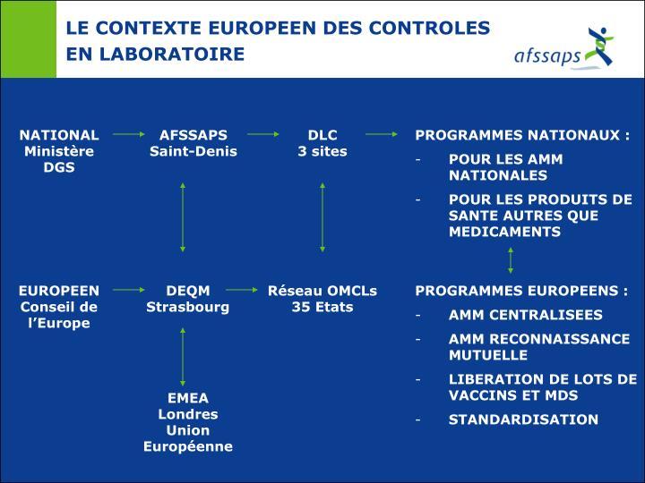 LE CONTEXTE EUROPEEN DES CONTROLES EN LABORATOIRE