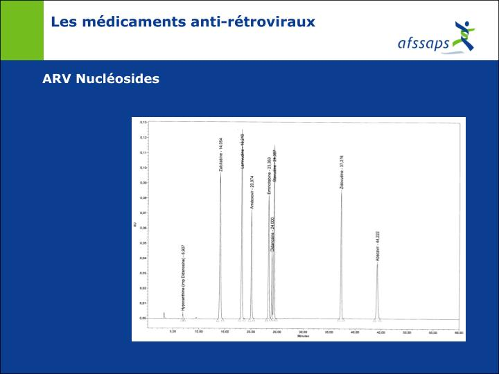 Les médicaments anti-rétroviraux