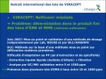retrait international des lots de viracept1