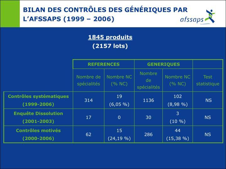 BILAN DES CONTRÔLES DES GÉNÉRIQUES PAR L'AFSSAPS (1999 – 2006)
