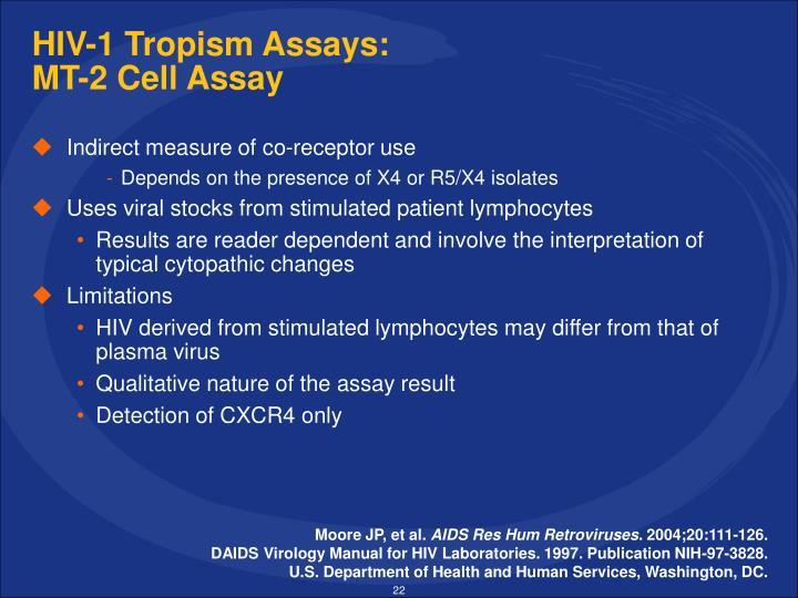 HIV-1 Tropism Assays: